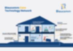 Blaucomm Care Home Technology.jpg