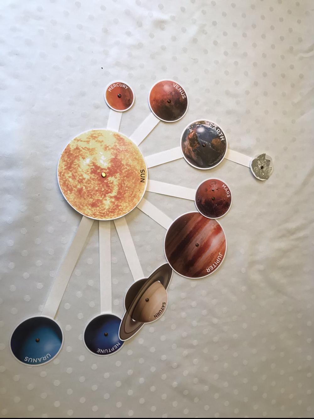 Solar system DIY