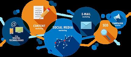 Audax Ventures Marketing
