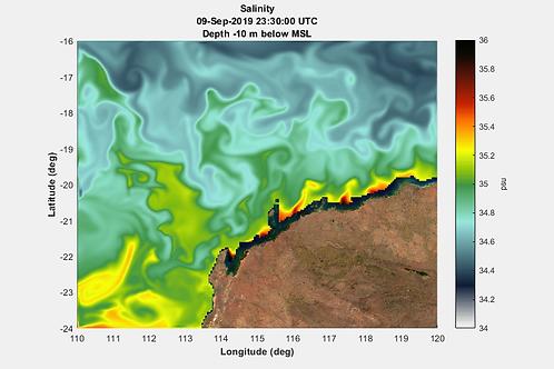 Point Oceanic Forecast Parameters - North West Shelf Australia
