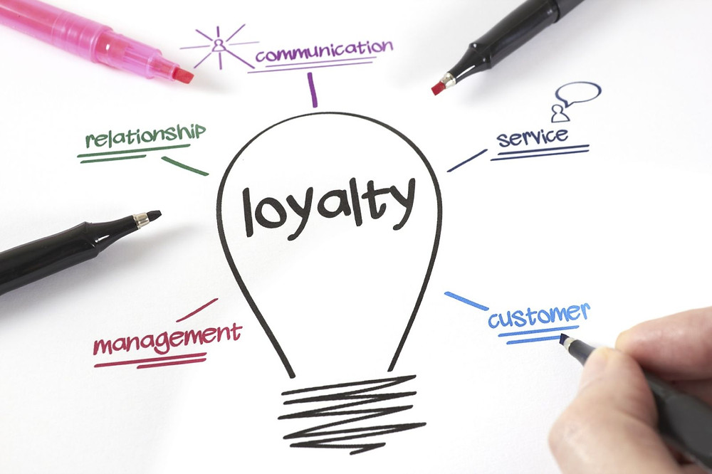 management, loyalty, customer, service, communication, relationship