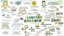 CONEXÃO COCAMAR PAINEL