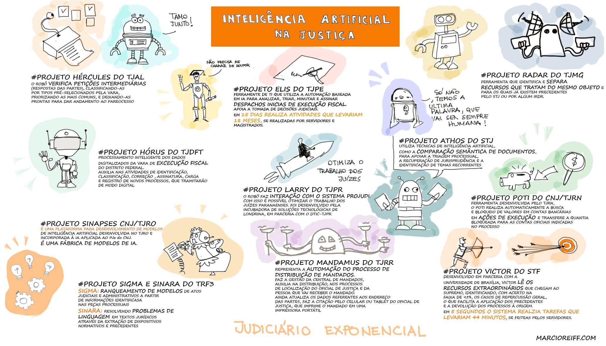 INTELIGÊNCIA_ARTIFICIAL_NA_JUSTIÇA_-_W
