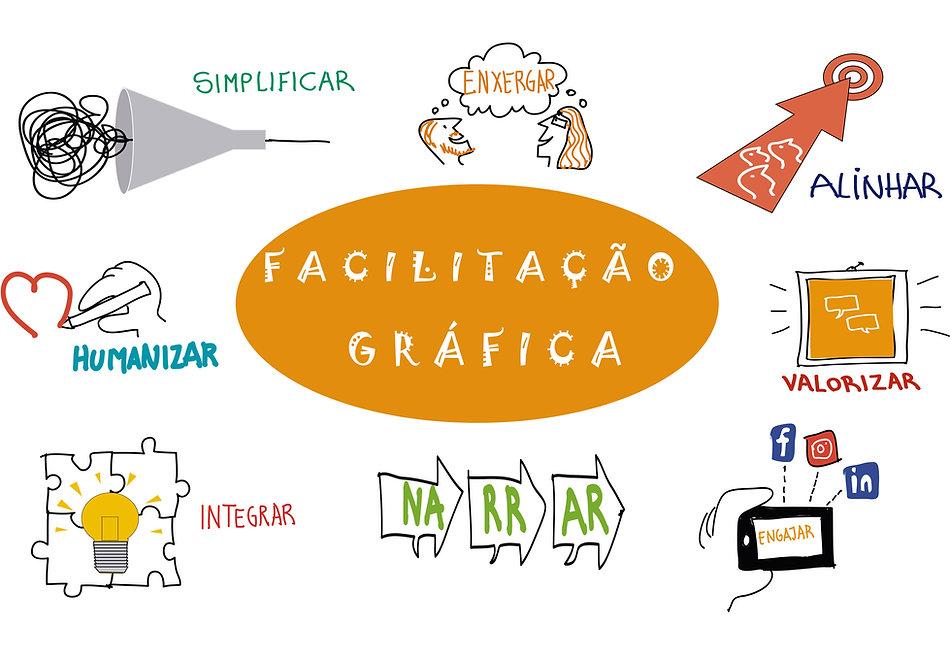 CHART FACILITAÇÃO GRÁFICA.jpg
