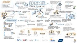 open bank summit-012