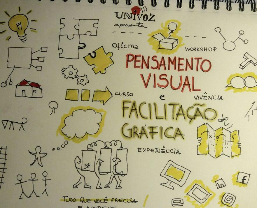 WORKSHOP DE PENSAMENTO VISUAL E FACILITAÇÃO GRÁFICA