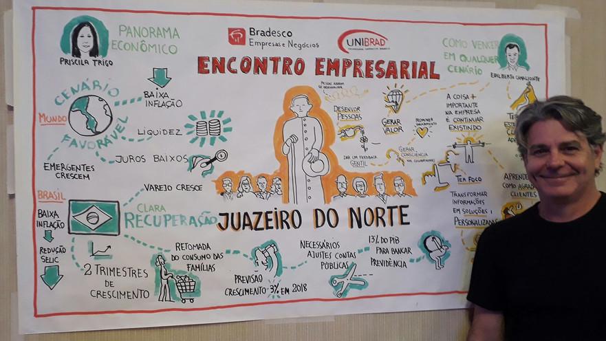 Direto de Juazeiro, boas notícias sobre a economia brasileira