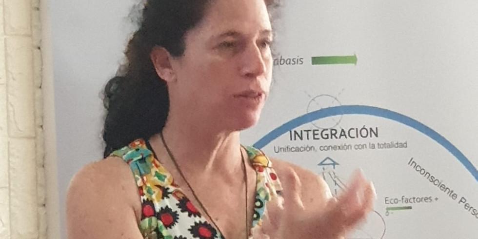 Definitionand theoreticalModel of Biodanza - Sylvie Tempel