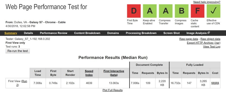 Web Page Performance Test Results. Use the performance report to understand your mobile page speed.
