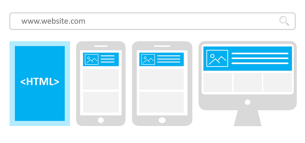 Mobile responsive design allows your mobile site to be viewed on mobile devices of all sizes.