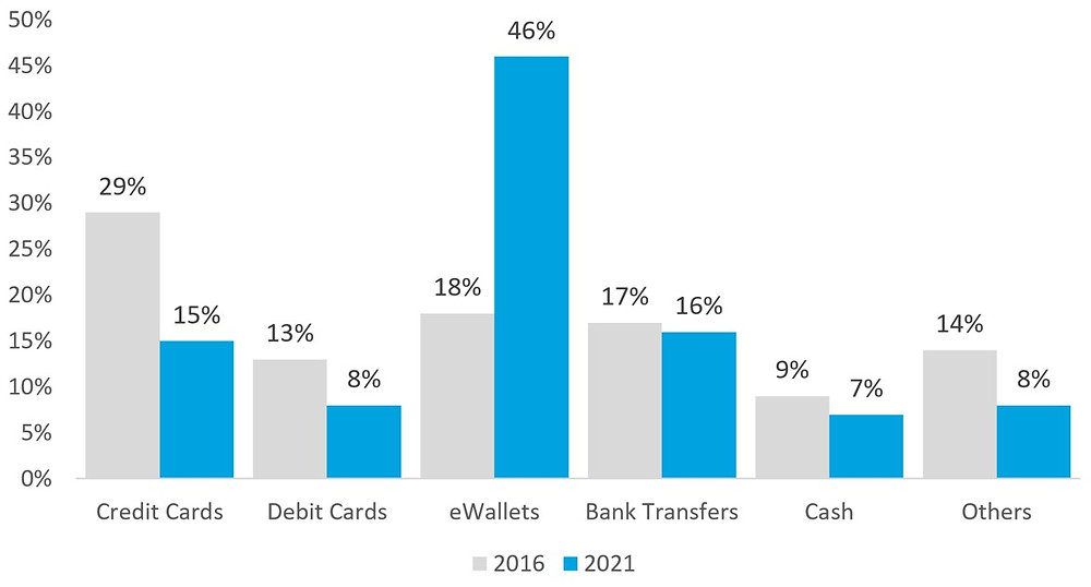 Global Payments Report 2017 by WorldPay
