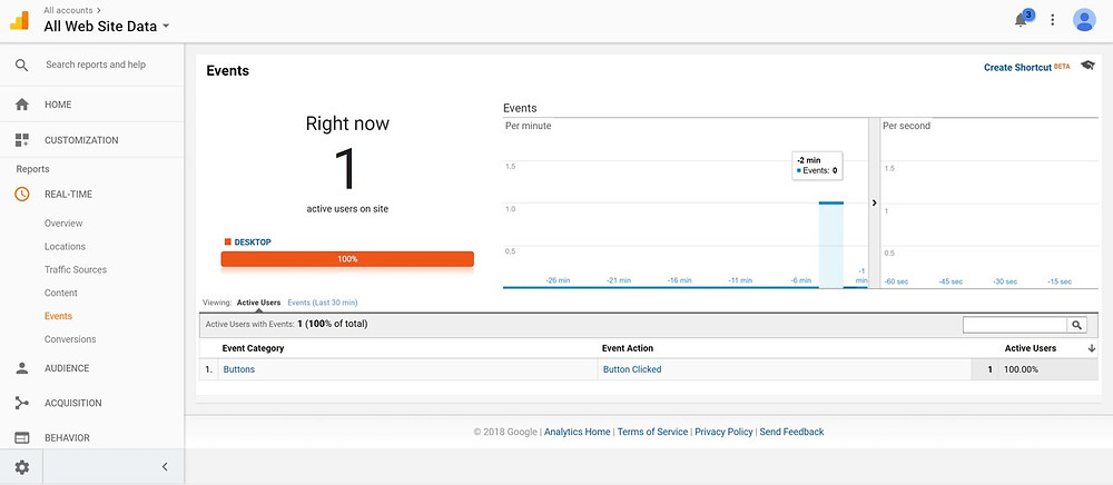 Check Event Trigger In Google Analytics
