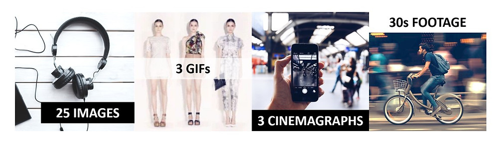 What does a shutterstock custom standard marketing brief include? 25 Images or 3 GIFs or 3 Cinemagraphs or 30 seconds of Video Footage.
