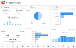 Top 7 Free Instagram Analytics Tools for Marketers