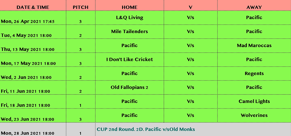 Pacific_Stage1_fixtures.png