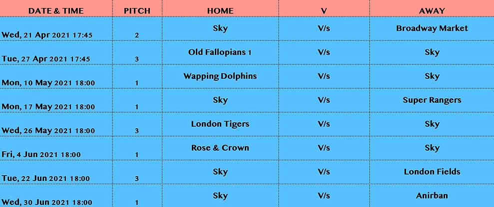 Sky_Stage1_fixtures.png
