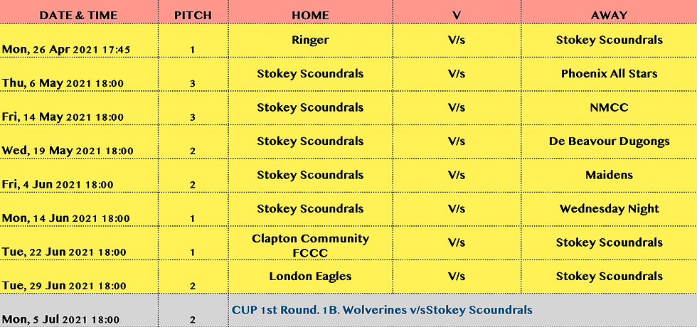 Stokey_Stage1_fixtures.png