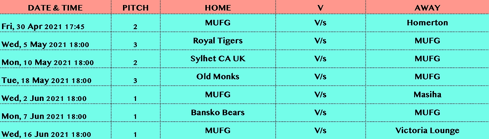 MUFG_Stage1_fixtures.png