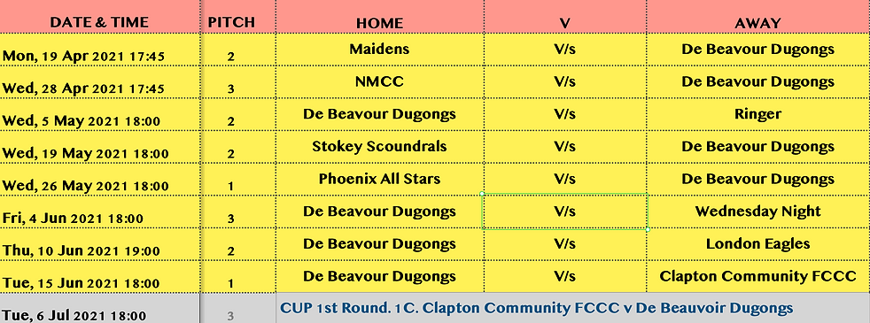 Dugongs_Stage1_fixtures.png