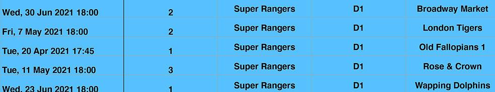 Super Rangers copy.jpg