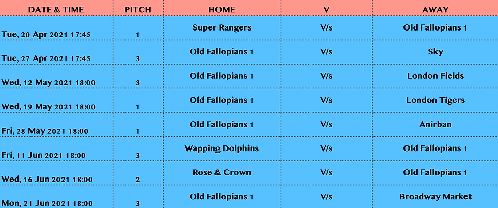 OF1_Stage1_fixtures.png