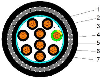 CU/XLPE/LSZH/SWA/LSZH 0.6/1KV 2X10+E10