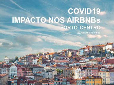 COVID19 - Impacto nos Airbnbs Porto (Março 2020)