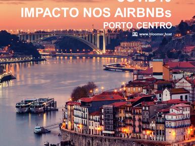 COVID19 - Impacto nos Airbnbs Porto (Abril 2020)