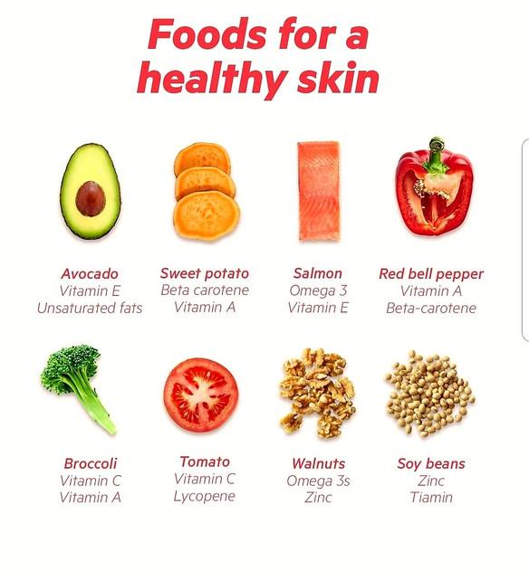 Eating your way to fabulous skin