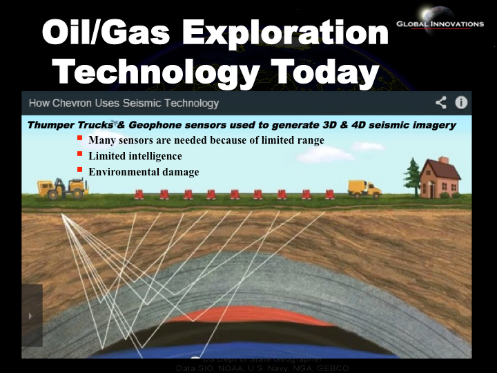 Energy Exploration Technology Today