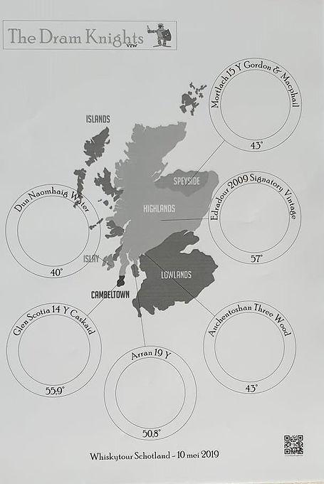 whiskytour scotland.jpg