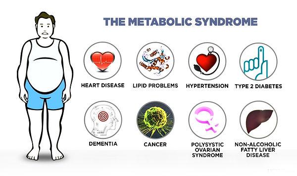 metabolic synrome.jpg