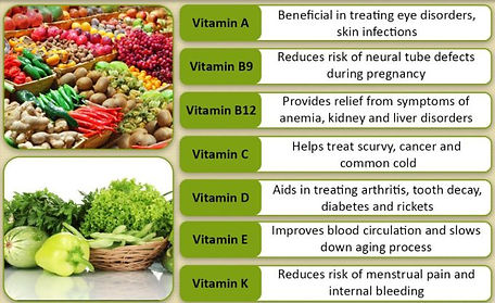 vitamins-and-how-they-work.jpg