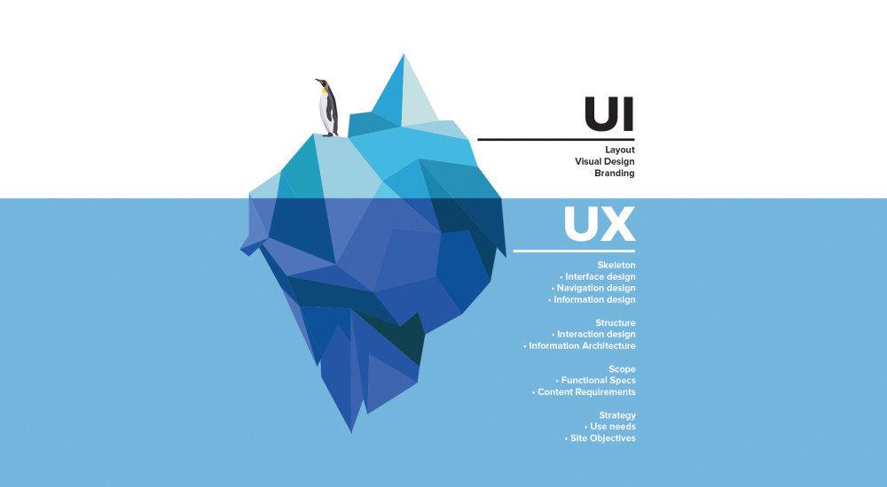Website Re-Design & Refurbishing