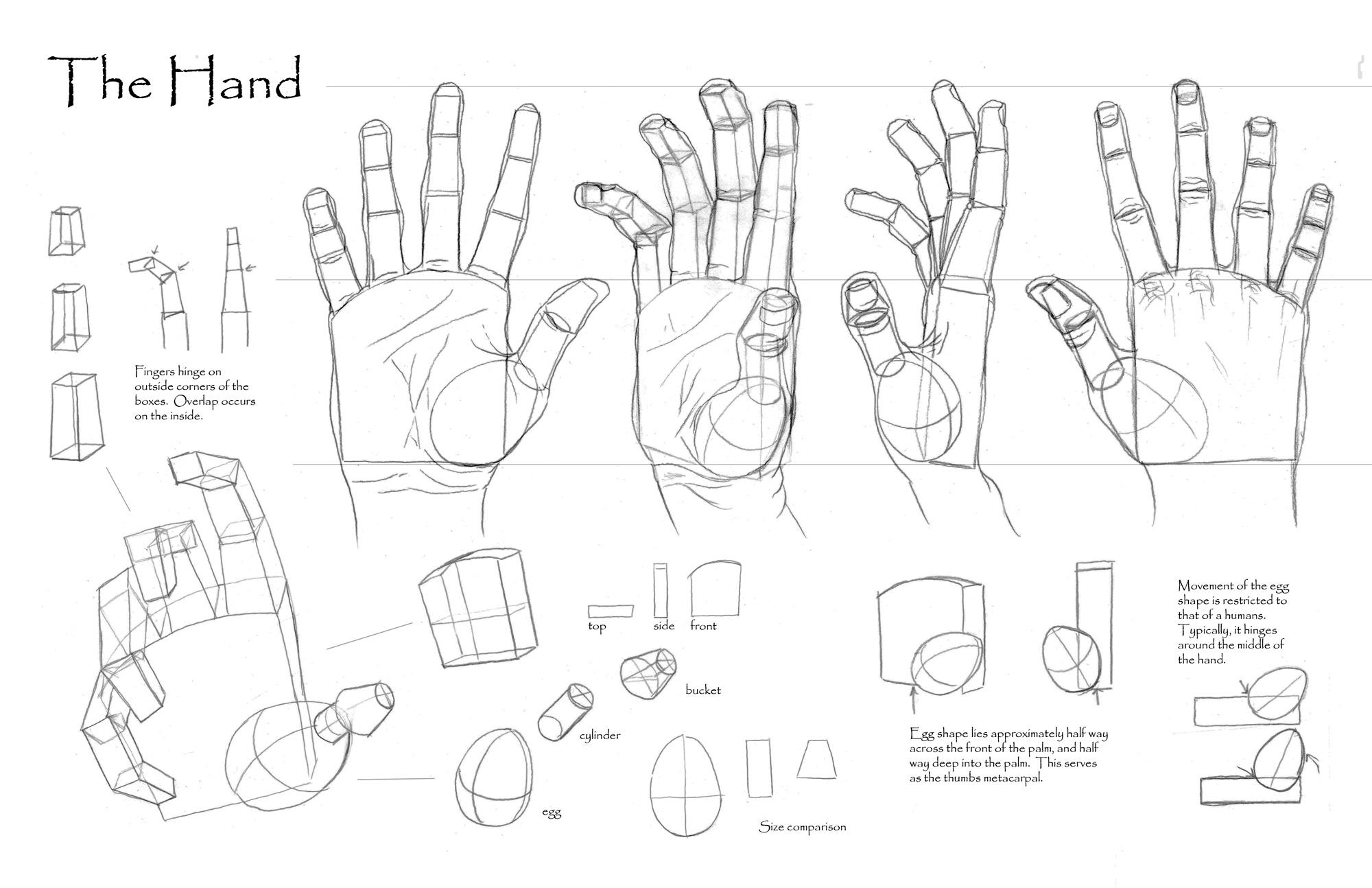 Hand Breakdown