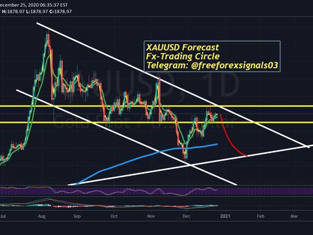 XAUUSD - XAUUSD forecast - Gold forecast