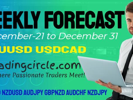 Weekly Forex Forecast YouTube-Gold Forecast