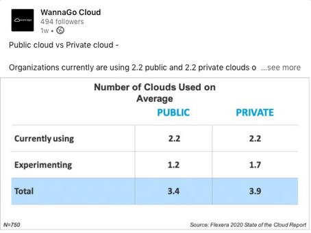 Public cloud VS Private cloud
