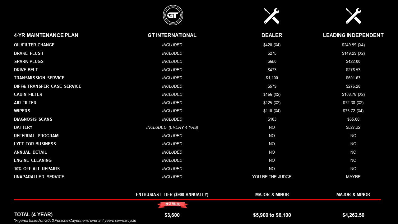 GTI Price Comparison.png