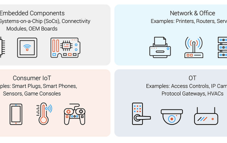 Vulnerable TCP/IP stacks open millions of IoT and OT devices to attack