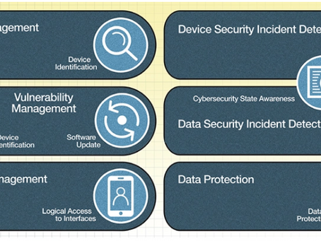 6 core capabilities an IoT device needs for basic cybersecurity