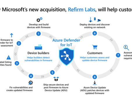 Microsoft's new security tool will discover firmware vulnerabilities, and more, in PCs and IoT
