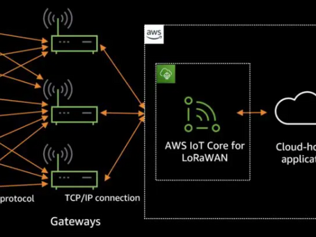 AWS IoT Core for LoRaWAN launched with asset tracking and smart building kits