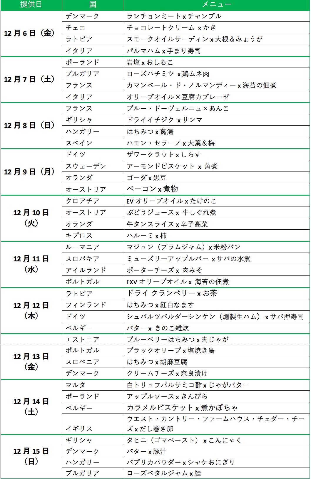 euv_menu.png