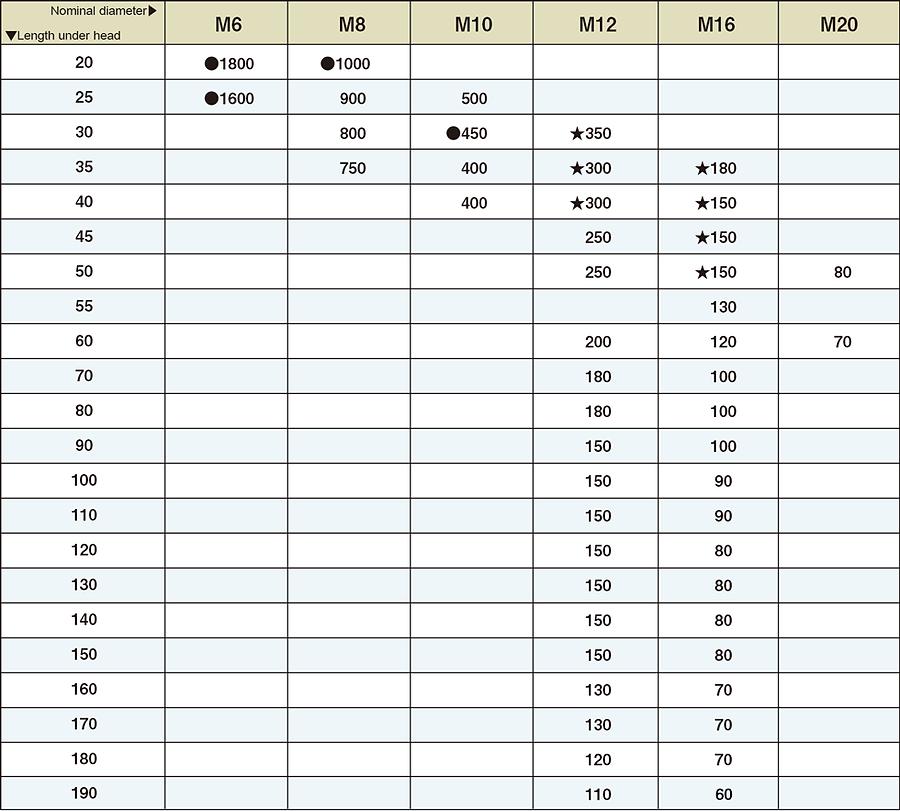 d-lock_hyou02_EN202102.png
