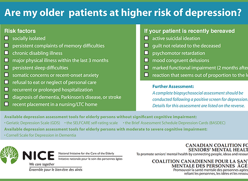 Are My Older Patients at Higher Risk of Depression (postcard) (English only)