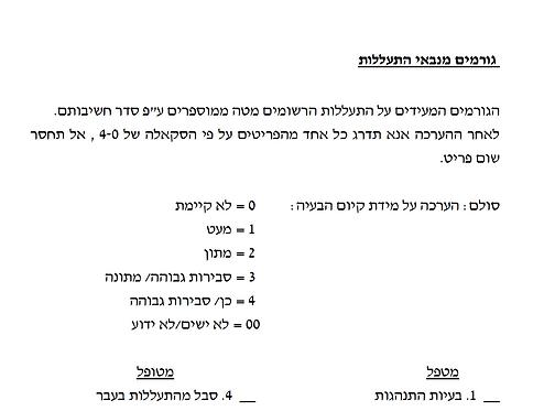 IOA: Indicators of Abuse - Hebrew translation by Miri Cohen