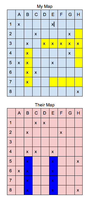 Partially completed map example.