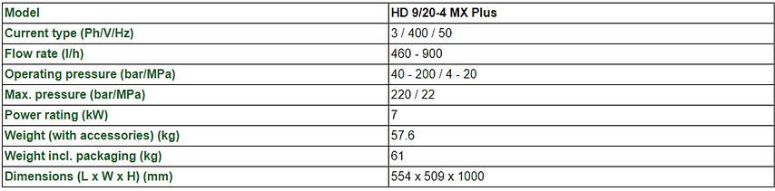 HD 9 20 -4 MX Plus.png