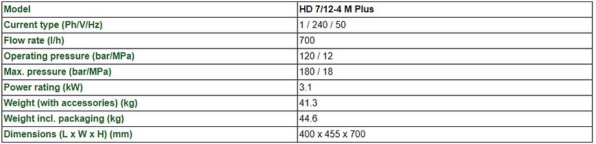 HD 7 12-4 M Plus.png
